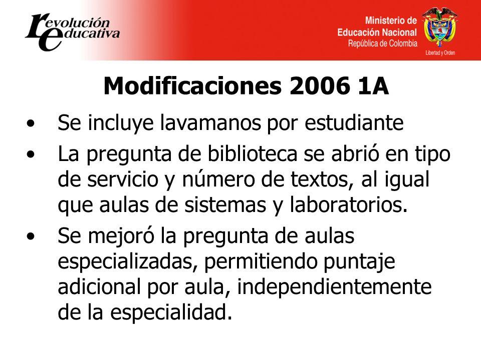 Modificaciones 2006 1A Se incluye lavamanos por estudiante La pregunta de biblioteca se abrió en tipo de servicio y número de textos, al igual que aulas de sistemas y laboratorios.