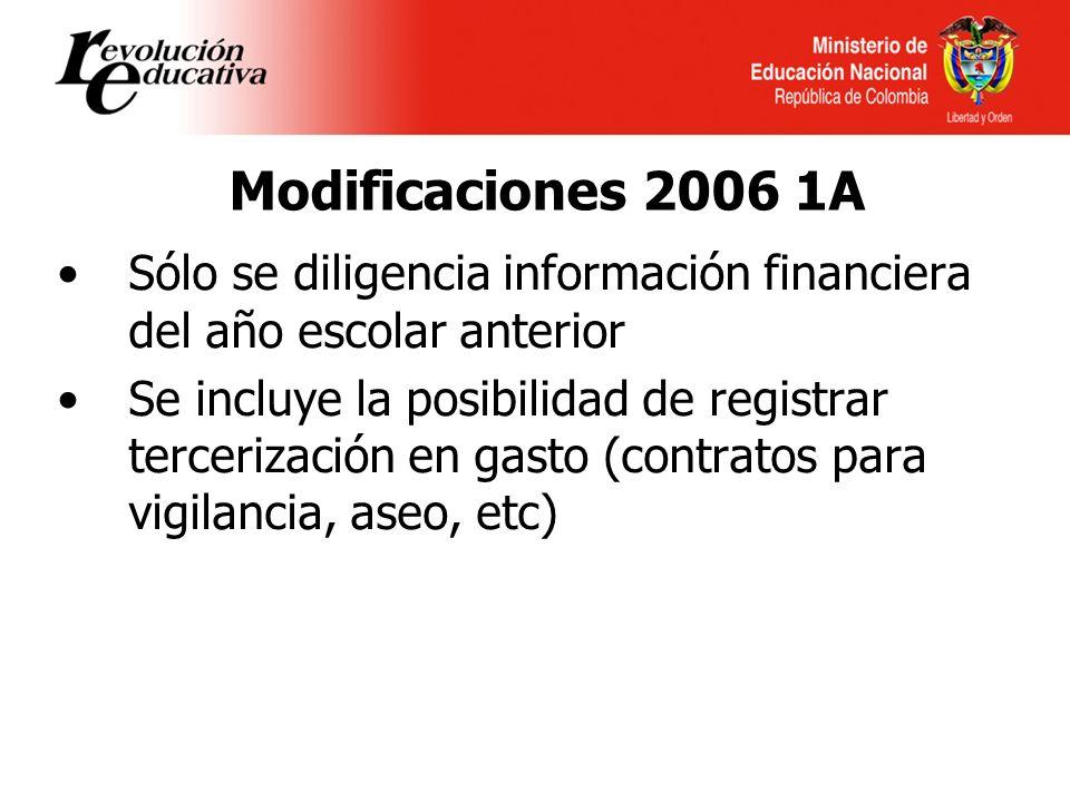Modificaciones 2006 1A Sólo se diligencia información financiera del año escolar anterior Se incluye la posibilidad de registrar tercerización en gasto (contratos para vigilancia, aseo, etc)