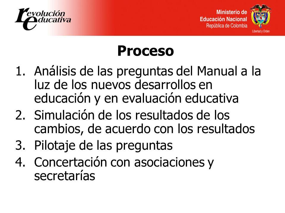 Proceso 1.Análisis de las preguntas del Manual a la luz de los nuevos desarrollos en educación y en evaluación educativa 2.Simulación de los resultados de los cambios, de acuerdo con los resultados 3.Pilotaje de las preguntas 4.Concertación con asociaciones y secretarías