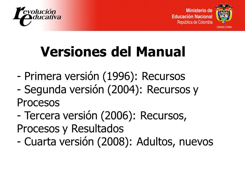 Versiones del Manual - Primera versión (1996): Recursos - Segunda versión (2004): Recursos y Procesos - Tercera versión (2006): Recursos, Procesos y Resultados - Cuarta versión (2008): Adultos, nuevos