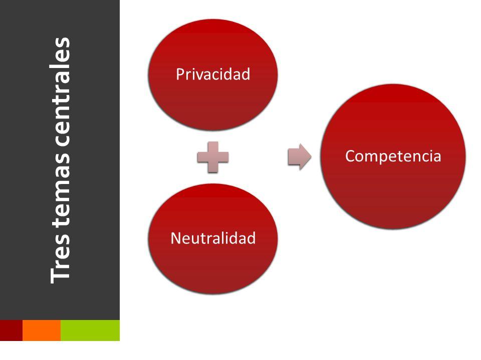 Tres temas centrales Privacidad Neutralidad Competencia
