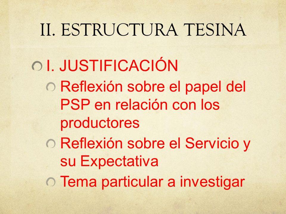 II.ESTRUCTURA TESINA I.