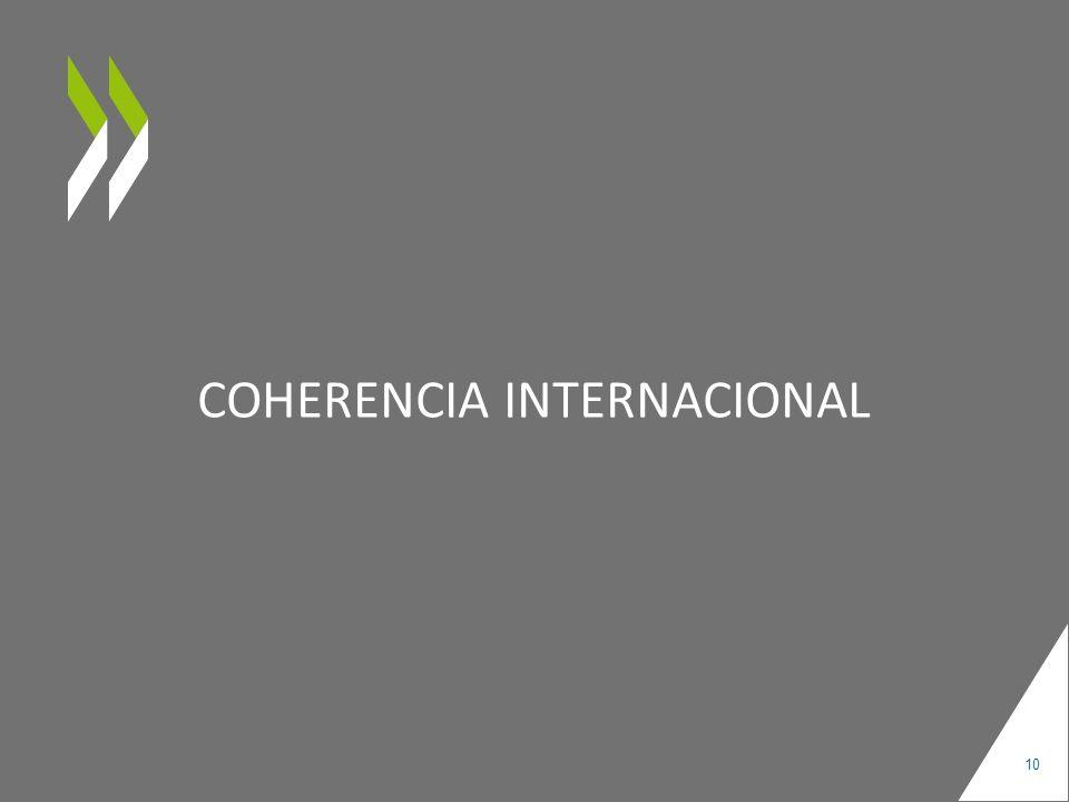 COHERENCIA INTERNACIONAL 10