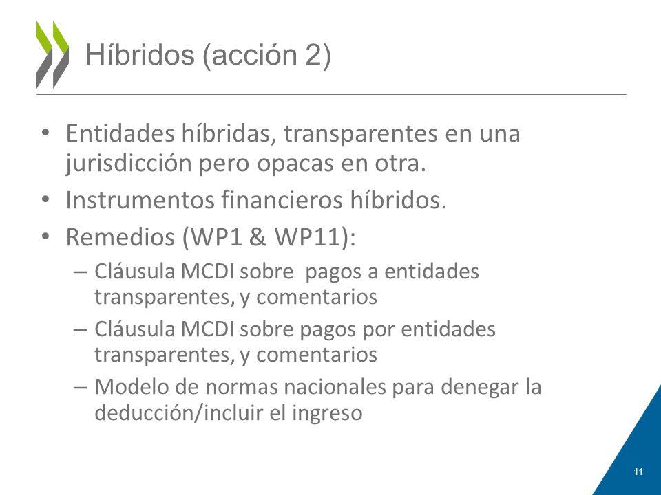 Híbridos (acción 2) Entidades híbridas, transparentes en una jurisdicción pero opacas en otra. Instrumentos financieros híbridos. Remedios (WP1 & WP11
