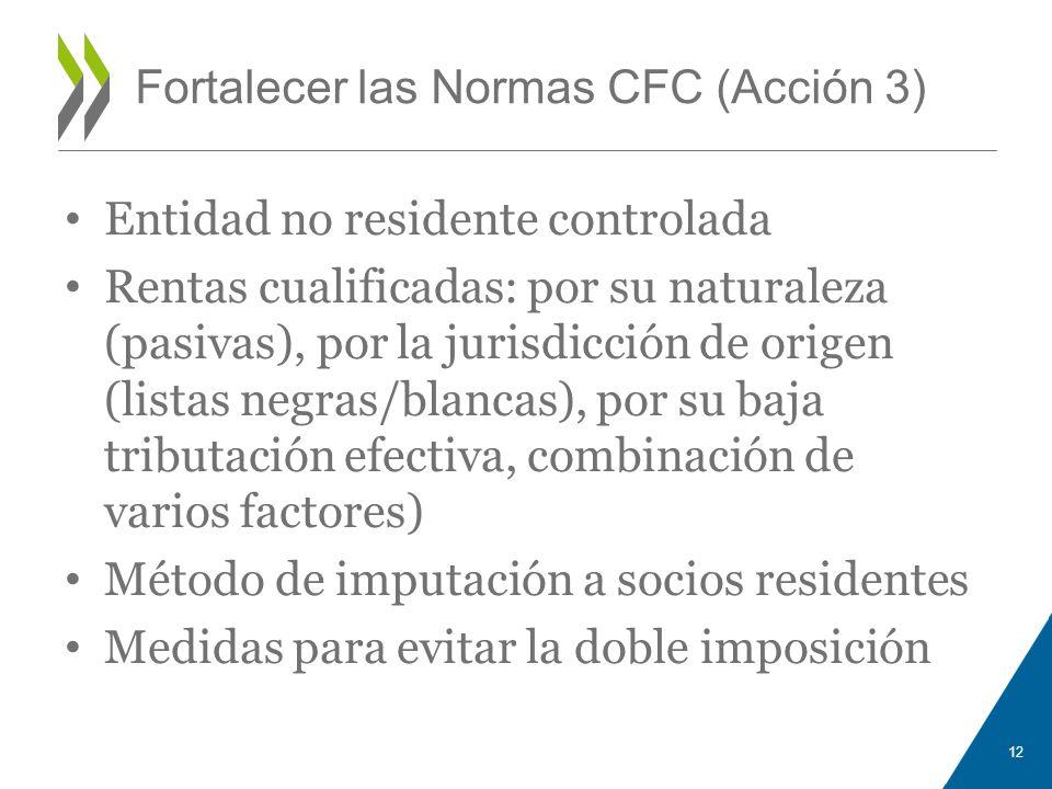 Fortalecer las Normas CFC (Acción 3) Entidad no residente controlada Rentas cualificadas: por su naturaleza (pasivas), por la jurisdicción de origen (
