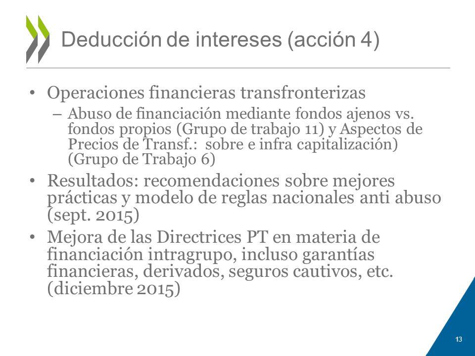 Deducción de intereses (acción 4) Operaciones financieras transfronterizas – Abuso de financiación mediante fondos ajenos vs. fondos propios (Grupo de