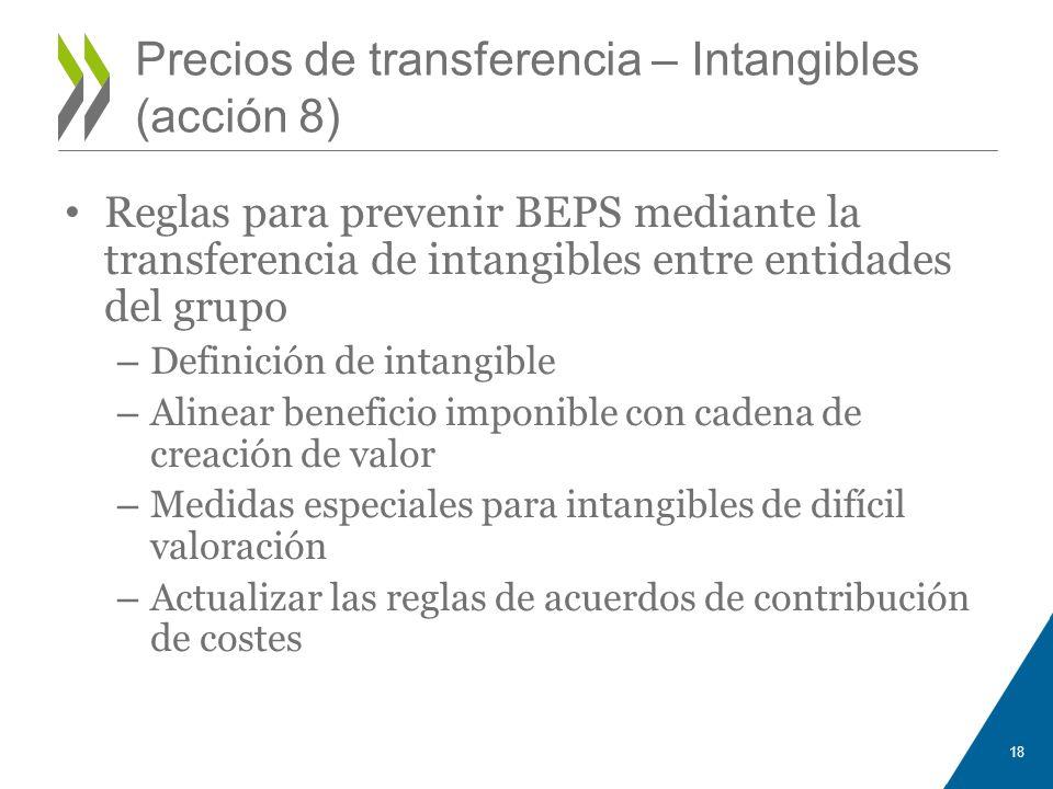 Precios de transferencia – Intangibles (acción 8) Reglas para prevenir BEPS mediante la transferencia de intangibles entre entidades del grupo – Defin