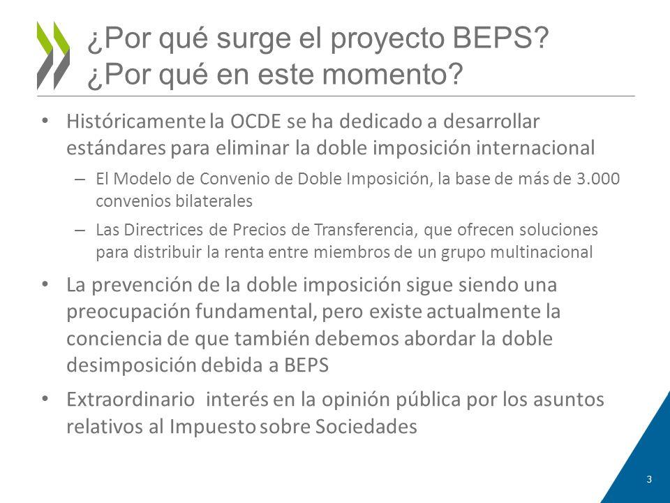 ¿Por qué surge el proyecto BEPS? ¿Por qué en este momento? Históricamente la OCDE se ha dedicado a desarrollar estándares para eliminar la doble impos