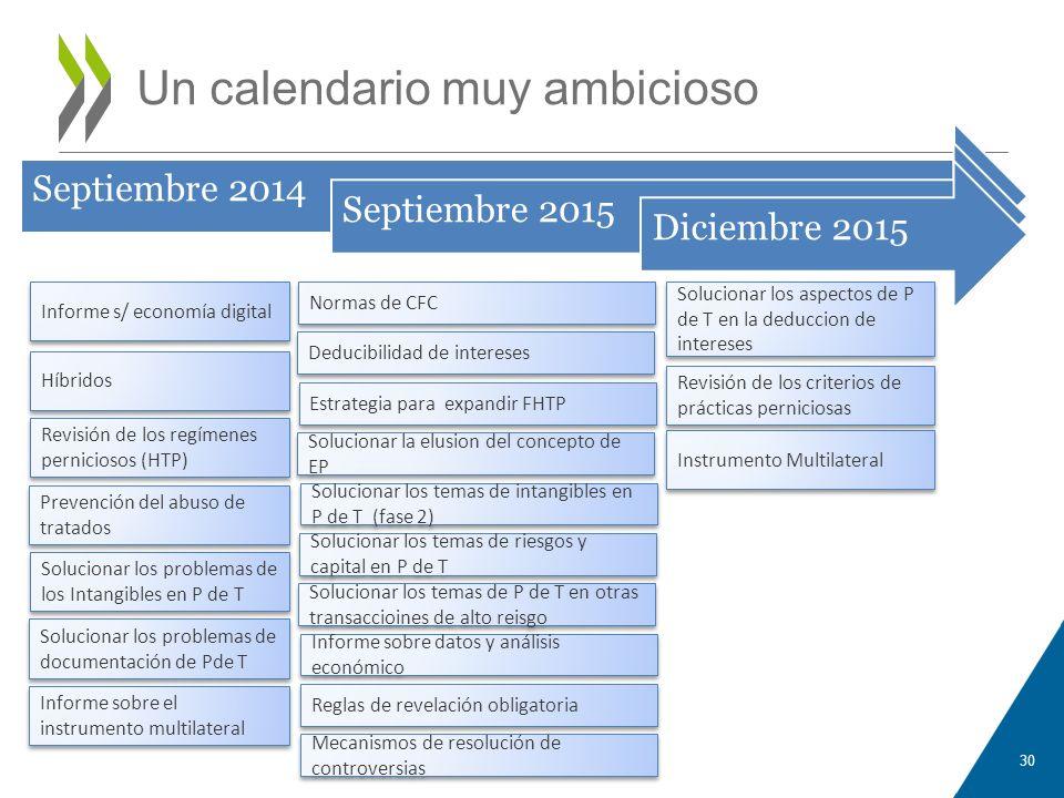 Un calendario muy ambicioso Septiembre 2014Septiembre 2015Diciembre 2015 30 Informe s/ economía digital Híbridos Revisión de los criterios de práctica