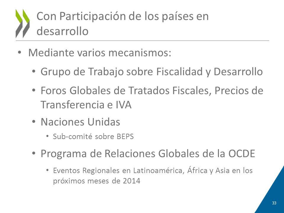 Con Participación de los países en desarrollo Mediante varios mecanismos: Grupo de Trabajo sobre Fiscalidad y Desarrollo Foros Globales de Tratados Fi