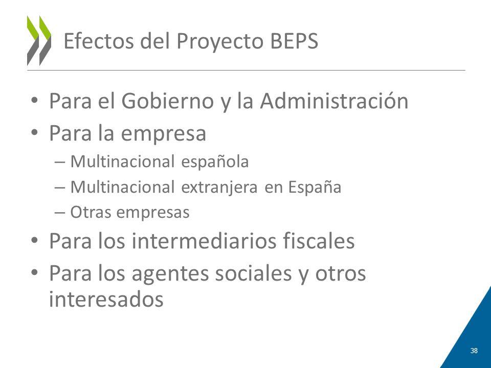 Efectos del Proyecto BEPS Para el Gobierno y la Administración Para la empresa – Multinacional española – Multinacional extranjera en España – Otras e