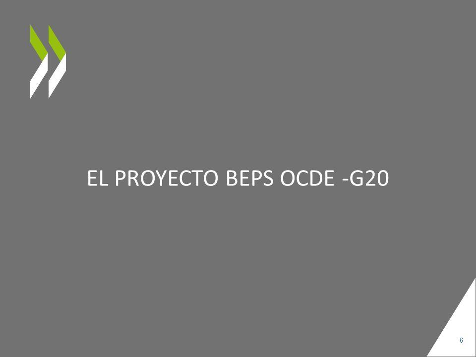 Elusión artificiosa del estatuto de EP (Acción 7) Cambios en la definición de EP para prevenir la elusión artificiosa del estatuto de EP en relación con BEPS, incluyendo el uso de estructuras de comisión de venta y las exenciones de actividades específicas Resolver las cuestiones de atribución de beneficios Fecha límite: Septiembre 2015 17