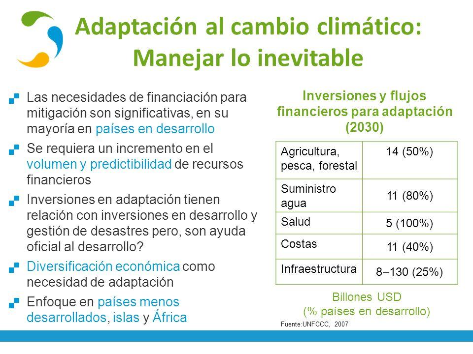 Adaptación al cambio climático: Manejar lo inevitable Las necesidades de financiación para mitigación son significativas, en su mayoría en países en d