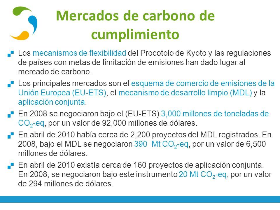 Mercados de carbono de cumplimiento Los mecanismos de flexibilidad del Procotolo de Kyoto y las regulaciones de países con metas de limitación de emis