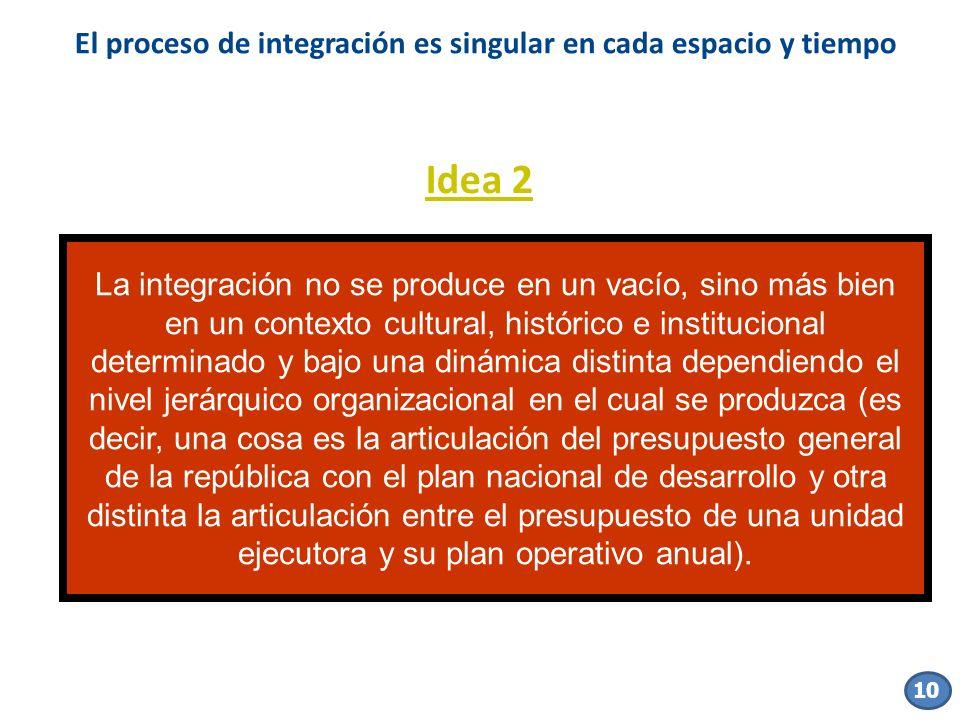 10 El proceso de integración es singular en cada espacio y tiempo La integración no se produce en un vacío, sino más bien en un contexto cultural, his