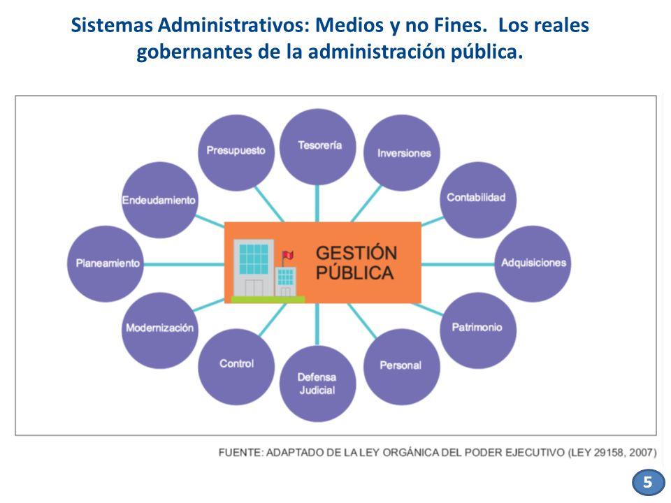 Sistemas Administrativos: Medios y no Fines. Los reales gobernantes de la administración pública. 5 5