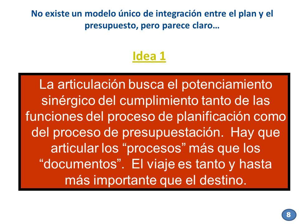 8 No existe un modelo único de integración entre el plan y el presupuesto, pero parece claro… La articulación busca el potenciamiento sinérgico del cu