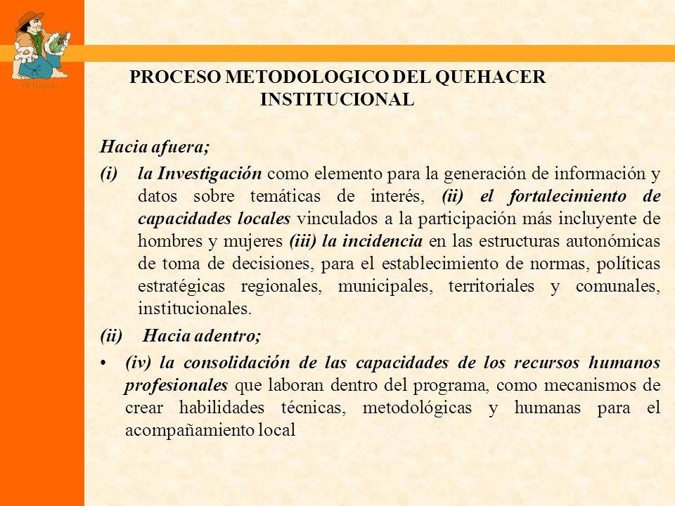 PROCESO METODOLOGICO DEL QUEHACER INSTITUCIONAL Hacia afuera; (i)la Investigación como elemento para la generación de información y datos sobre temáti