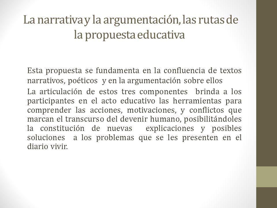 La narrativa y la argumentación, las rutas de la propuesta educativa Esta propuesta se fundamenta en la confluencia de textos narrativos, poéticos y e