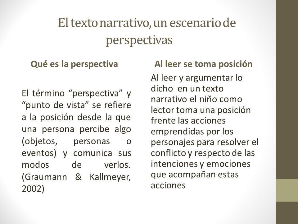 El texto narrativo, un escenario de perspectivas Qué es la perspectiva El término perspectiva y punto de vista se refiere a la posición desde la que u