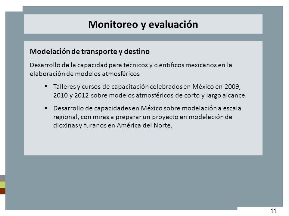 11 Modelación de transporte y destino Desarrollo de la capacidad para técnicos y científicos mexicanos en la elaboración de modelos atmosféricos Talle
