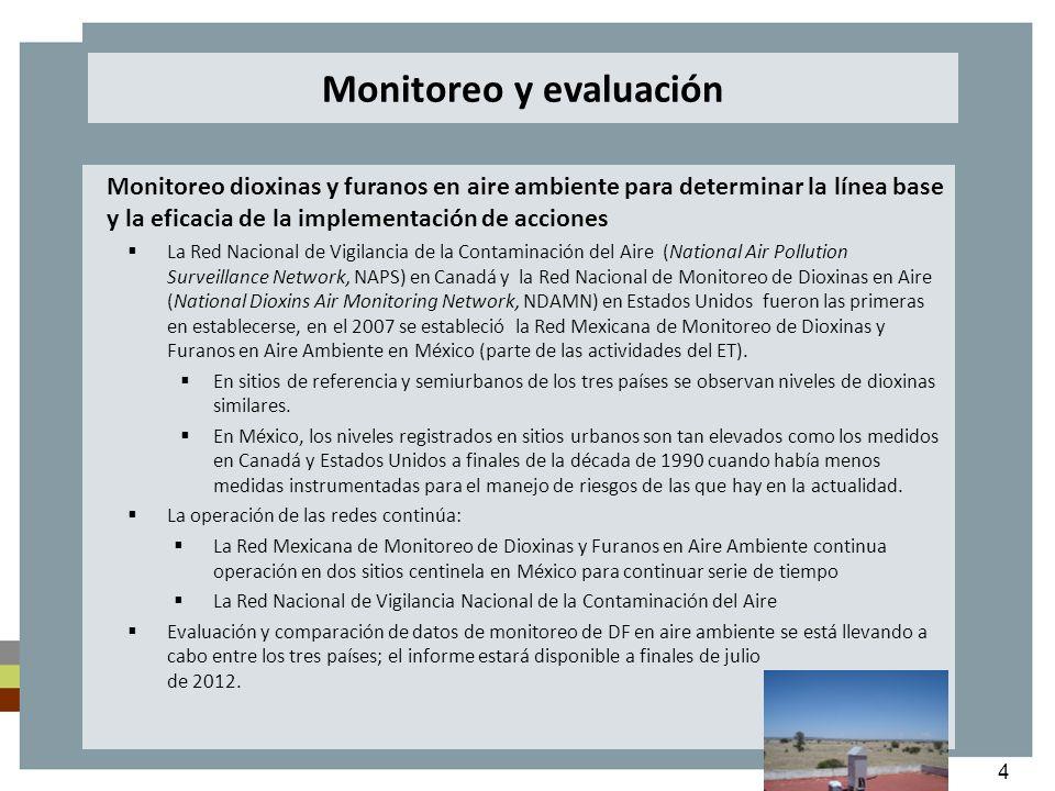 4 Monitoreo dioxinas y furanos en aire ambiente para determinar la línea base y la eficacia de la implementación de acciones La Red Nacional de Vigila