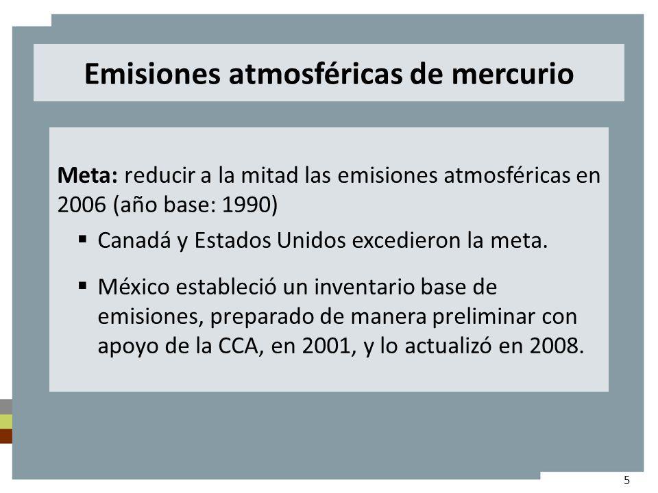 Emisiones atmosféricas de mercurio Meta: reducir a la mitad las emisiones atmosféricas en 2006 (año base: 1990) Canadá y Estados Unidos excedieron la