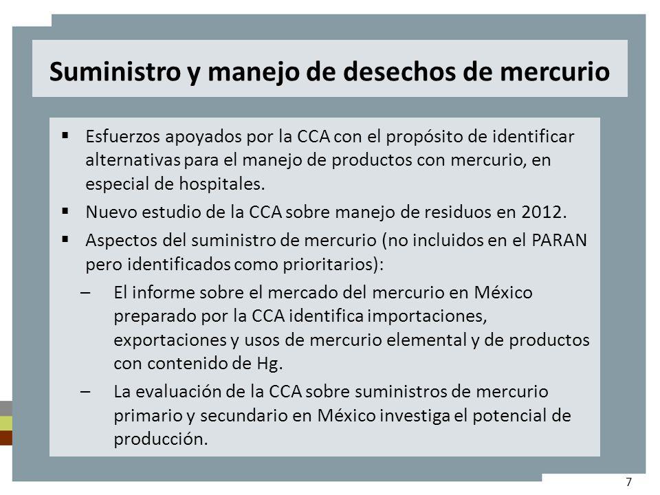 Suministro y manejo de desechos de mercurio Esfuerzos apoyados por la CCA con el propósito de identificar alternativas para el manejo de productos con