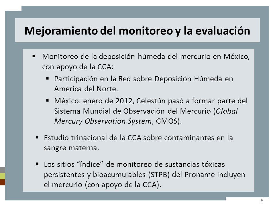 Mejoramiento del monitoreo y la evaluación Monitoreo de la deposición húmeda del mercurio en México, con apoyo de la CCA: Participación en la Red sobre Deposición Húmeda en América del Norte.