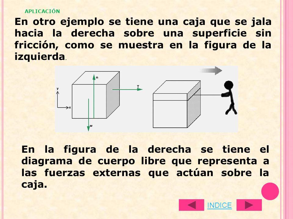 En otro ejemplo se tiene una caja que se jala hacia la derecha sobre una superficie sin fricción, como se muestra en la figura de la izquierda. En la