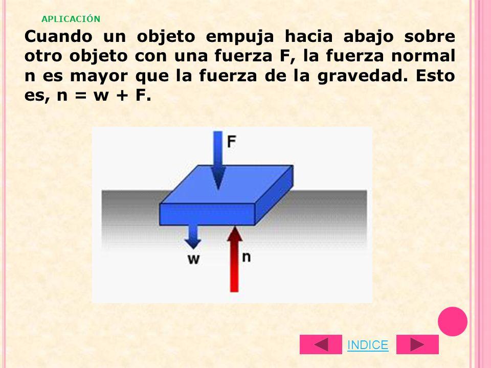 Cuando un objeto empuja hacia abajo sobre otro objeto con una fuerza F, la fuerza normal n es mayor que la fuerza de la gravedad. Esto es, n = w + F.