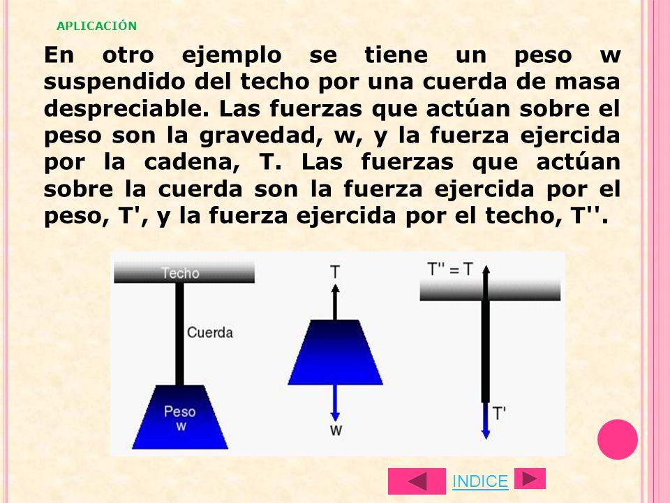 En otro ejemplo se tiene un peso w suspendido del techo por una cuerda de masa despreciable. Las fuerzas que actúan sobre el peso son la gravedad, w,