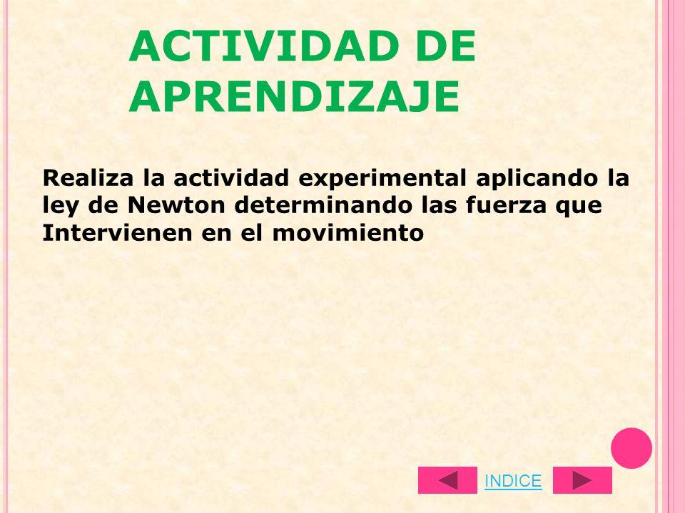 ACTIVIDAD DE APRENDIZAJE Realiza la actividad experimental aplicando la ley de Newton determinando las fuerza que Intervienen en el movimiento INDICE