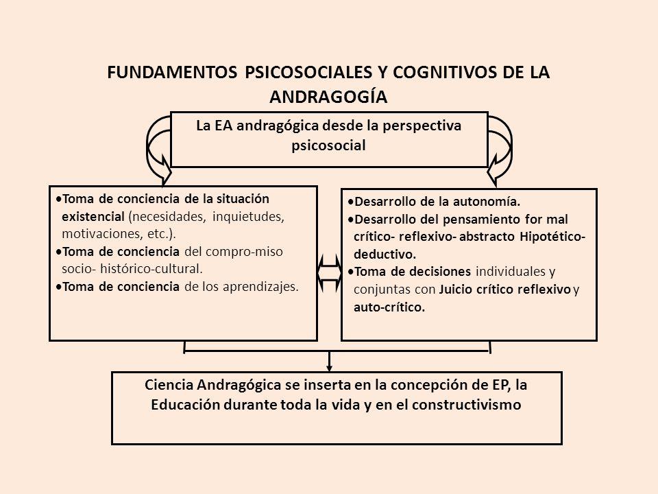 FUNDAMENTOS PSICOSOCIALES Y COGNITIVOS DE LA ANDRAGOGÍA Toma de conciencia de la situación existencial (necesidades, inquietudes, motivaciones, etc.).