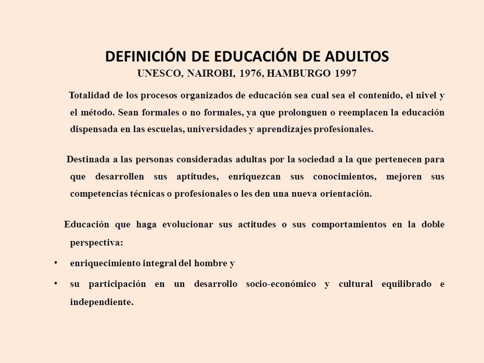 DEFINICIÓN DE EDUCACIÓN DE ADULTOS UNESCO, NAIROBI, 1976, HAMBURGO 1997 Totalidad de los procesos organizados de educación sea cual sea el contenido, el nivel y el método.