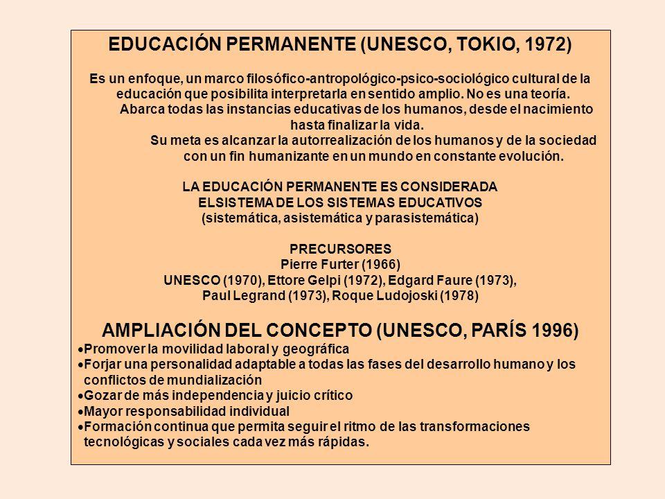EDUCACIÓN PERMANENTE (UNESCO, TOKIO, 1972) Es un enfoque, un marco filosófico-antropológico-psico-sociológico cultural de la educación que posibilita interpretarla en sentido amplio.