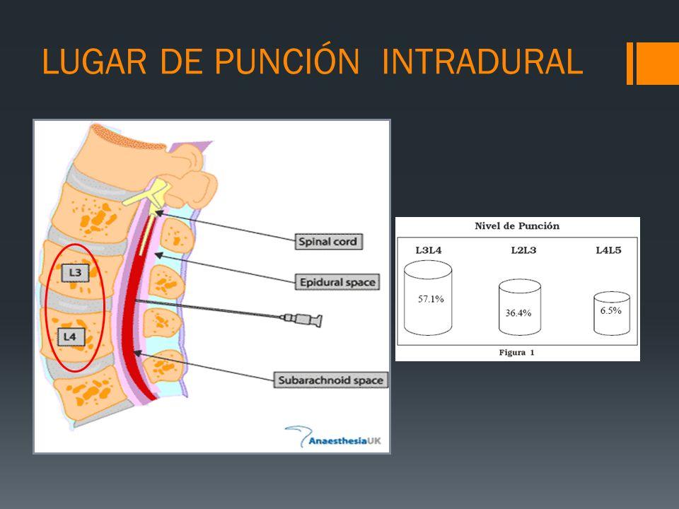 LUGAR DE PUNCIÓN INTRADURAL