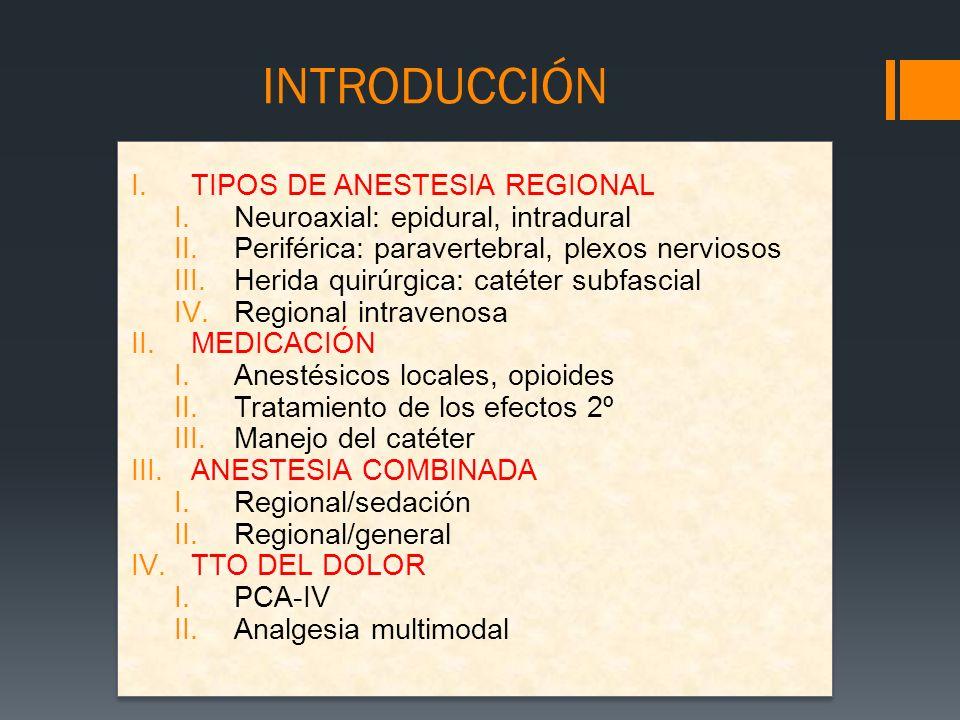 INTRODUCCIÓN I.TIPOS DE ANESTESIA REGIONAL I.Neuroaxial: epidural, intradural II.Periférica: paravertebral, plexos nerviosos III.Herida quirúrgica: ca