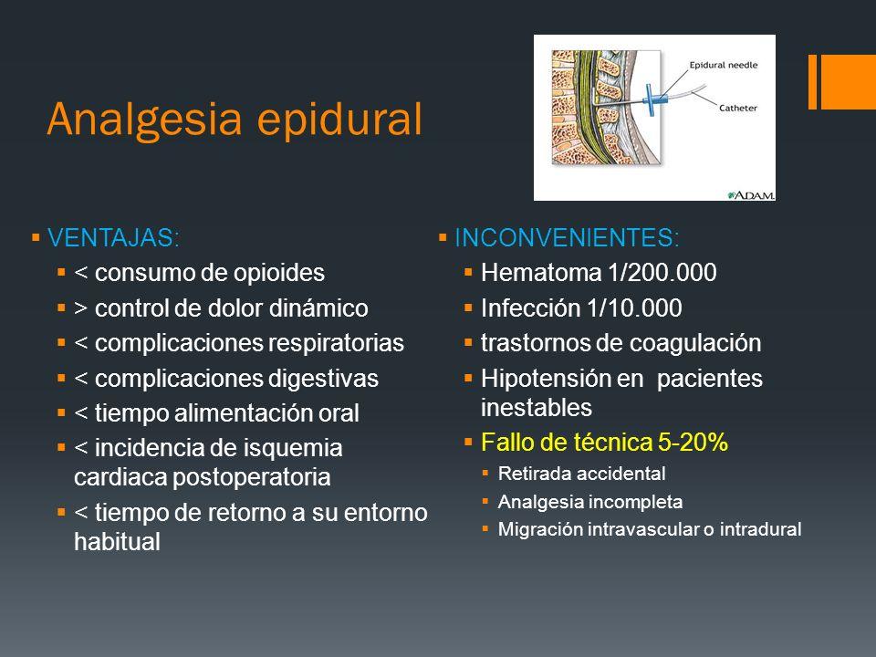 Analgesia epidural VENTAJAS: < consumo de opioides > control de dolor dinámico < complicaciones respiratorias < complicaciones digestivas < tiempo ali