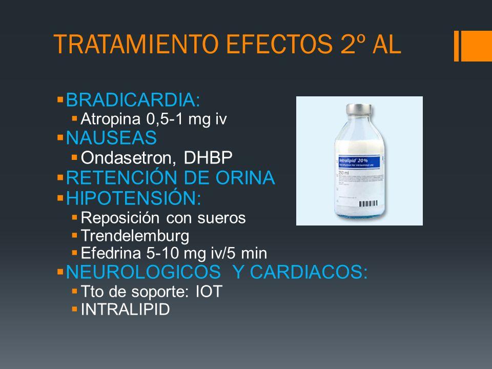 TRATAMIENTO EFECTOS 2º AL BRADICARDIA: Atropina 0,5-1 mg iv NAUSEAS Ondasetron, DHBP RETENCIÓN DE ORINA HIPOTENSIÓN: Reposición con sueros Trendelembu