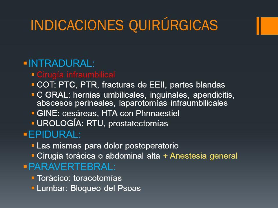 INDICACIONES QUIRÚRGICAS INTRADURAL: Cirugía infraumbilical COT: PTC, PTR, fracturas de EEII, partes blandas C GRAL: hernias umbilicales, inguinales,