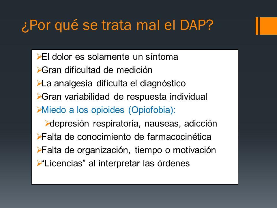 ¿Por qué se trata mal el DAP? El dolor es solamente un síntoma Gran dificultad de medición La analgesia dificulta el diagnóstico Gran variabilidad de