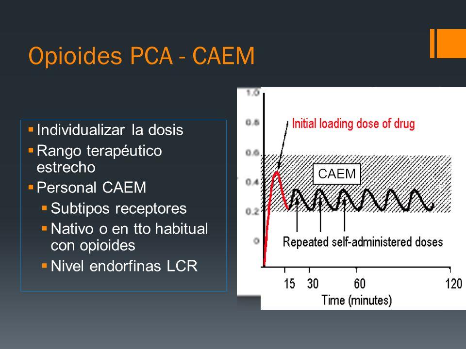 Opioides PCA - CAEM Individualizar la dosis Rango terapéutico estrecho Personal CAEM Subtipos receptores Nativo o en tto habitual con opioides Nivel e