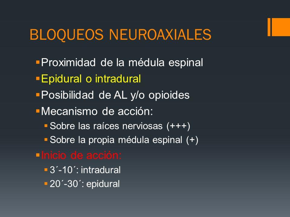 BLOQUEOS NEUROAXIALES Proximidad de la médula espinal Epidural o intradural Posibilidad de AL y/o opioides Mecanismo de acción: Sobre las raíces nervi