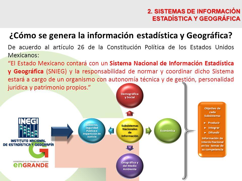 2. SISTEMAS DE INFORMACIÓN ESTADÍSTICA Y GEOGRÁFICA De acuerdo al artículo 26 de la Constitución Política de los Estados Unidos Mexicanos: El Estado M