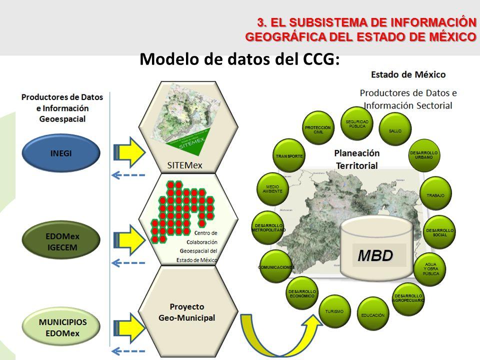 Modelo de datos del CCG: 3. EL SUBSISTEMA DE INFORMACIÓN GEOGRÁFICA DEL ESTADO DE MÉXICO