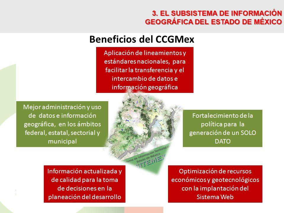 Beneficios del CCGMex 3. EL SUBSISTEMA DE INFORMACIÓN GEOGRÁFICA DEL ESTADO DE MÉXICO