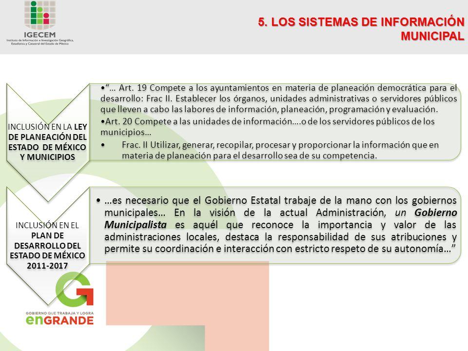 5. LOS SISTEMAS DE INFORMACIÓN MUNICIPAL INCLUSIÓN EN LA LEY DE PLANEACIÓN DEL ESTADO DE MÉXICO Y MUNICIPIOS … Art. 19 Compete a los ayuntamientos en