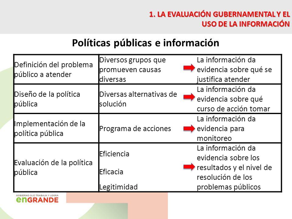 Definición del problema público a atender Diversos grupos que promueven causas diversas La información da evidencia sobre qué se justifica atender Dis