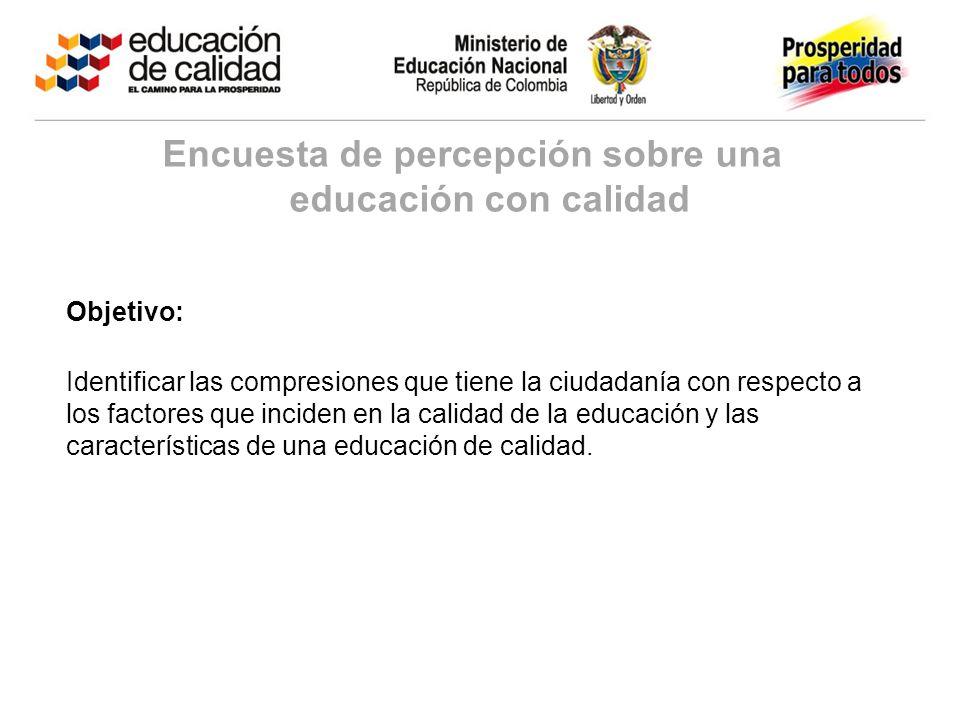 Encuesta de percepción sobre una educación con calidad Objetivo: Identificar las compresiones que tiene la ciudadanía con respecto a los factores que
